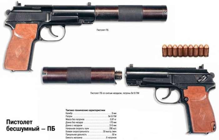 Безшумні радянські пістолети (11 фото)