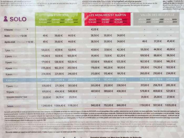 Скільки коштує відпочинок в Куршевелі (48 фото)