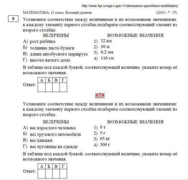 Екзаменаційні завдання випускників шкіл тоді і зараз (2 фото)