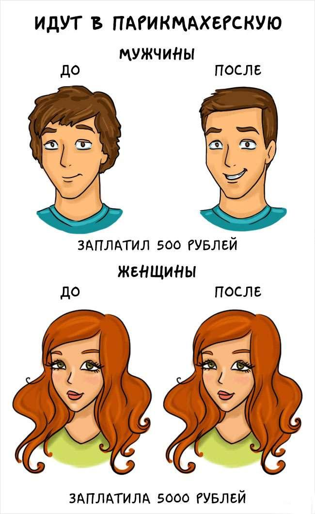 Різниця між чоловіками і жінками у веселих коміксах (14 картинок)