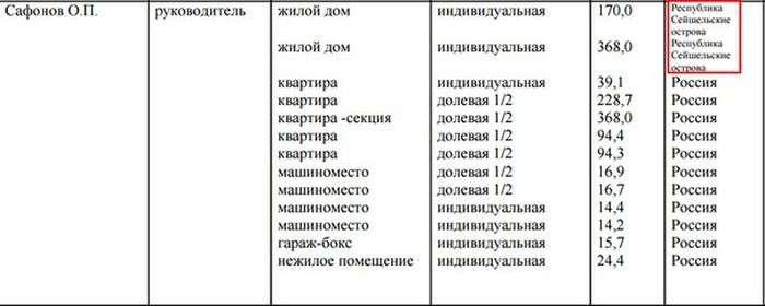Глава Ростуризму Олег Сафонов, називав відпочинок за кордоном «навязаним стереотипом», має два будинки на Сейшелах (2 фото)