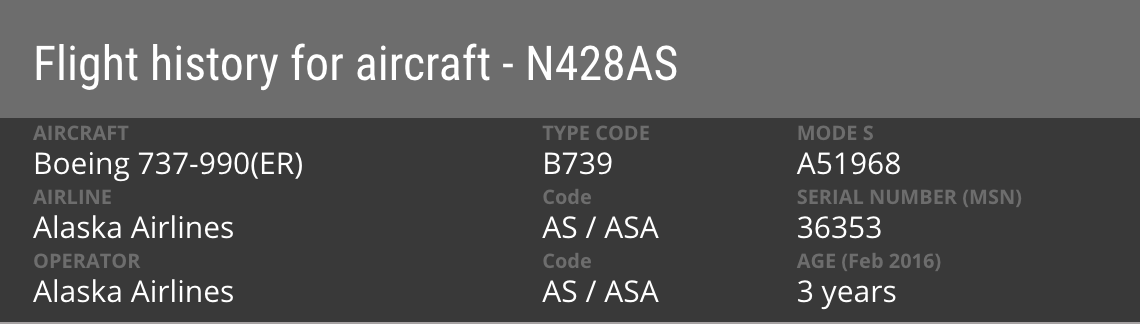 Как узнать возраст самолета, на котором вы летите в отпуск авиатур,поездка