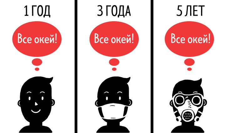 9 психологических законов, которые управляют поступками людей даже против их воли доказательства,загадки,спорные вопросы