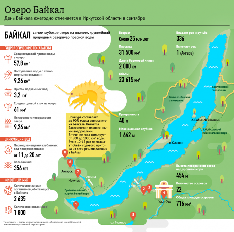 Китайский интерес к Байкалу. Дружба дружбой, а вода – врозь геополитика,россия